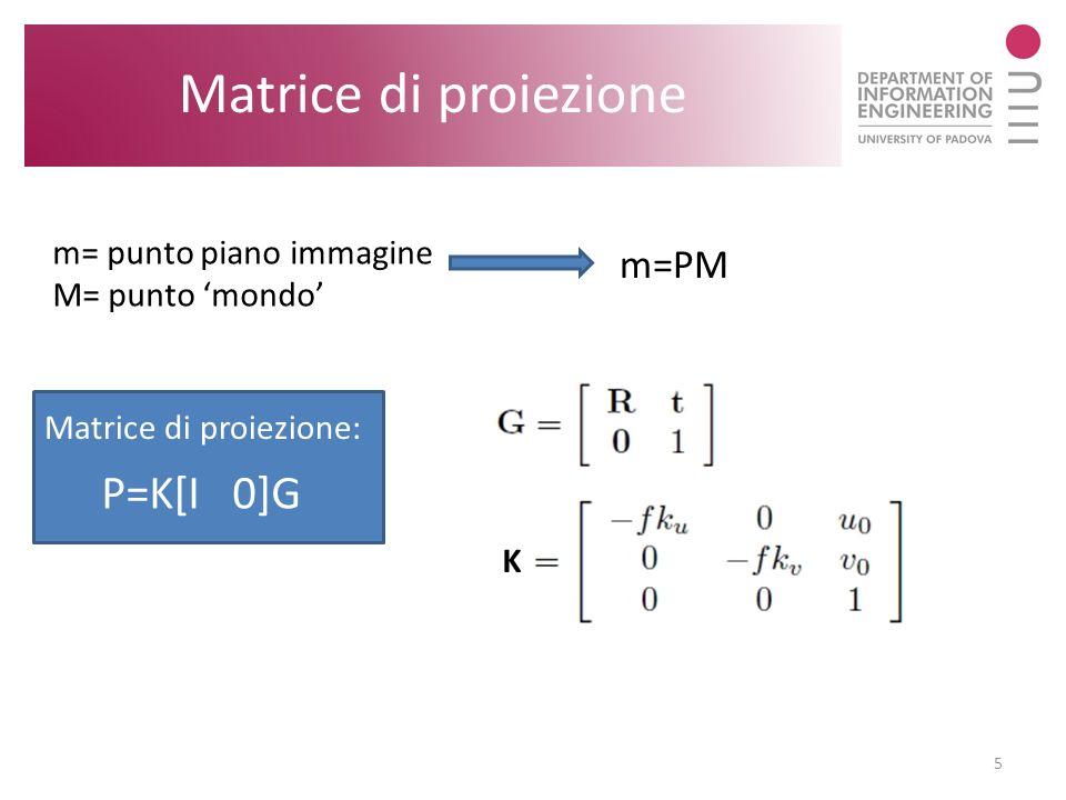 Matrice di proiezione P=K[I 0]G m=PM m= punto piano immagine